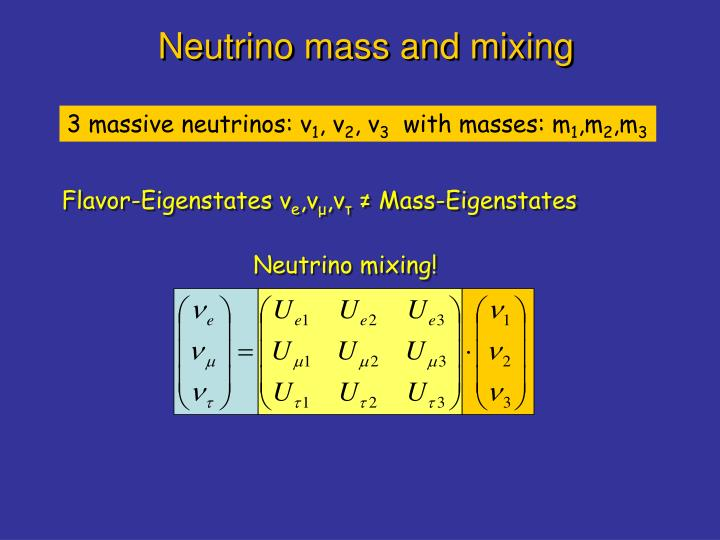 Neutrino mixing!