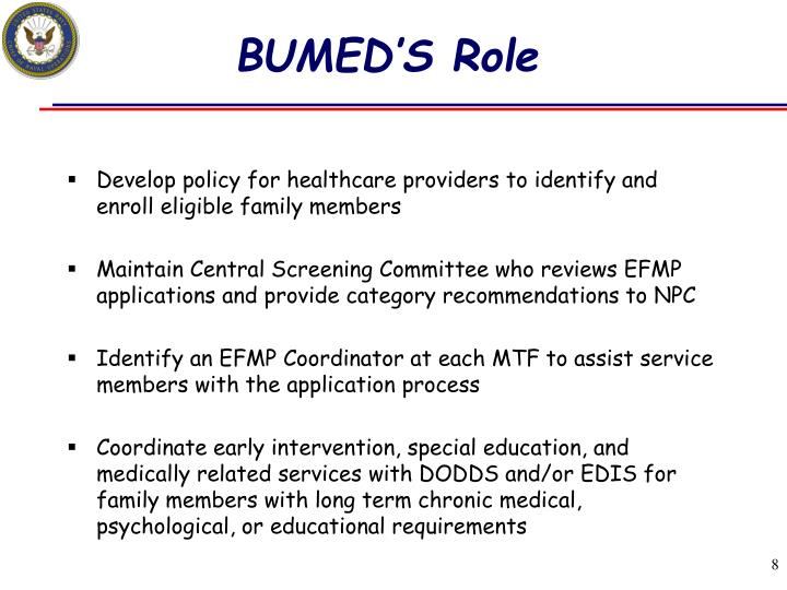 BUMED'S Role
