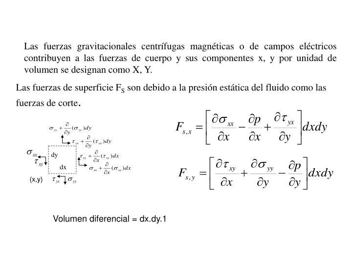 Las fuerzas gravitacionales centrfugas magnticas o de campos elctricos contribuyen a las fuerzas de cuerpo y sus componentes x, y por unidad de volumen se designan como X, Y.