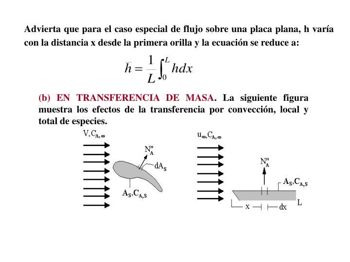 Advierta que para el caso especial de flujo sobre una placa plana, h vara con la distancia x desde la primera orilla y la ecuacin se reduce a: