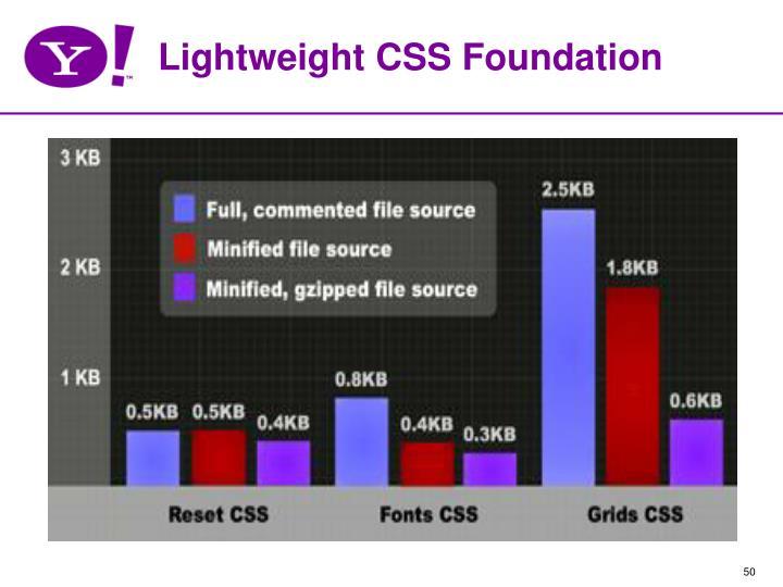 Lightweight CSS Foundation