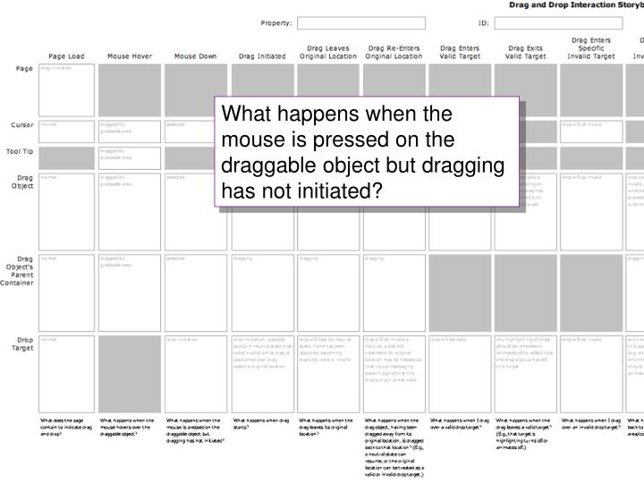 Storyboard Template for Drag & Drop