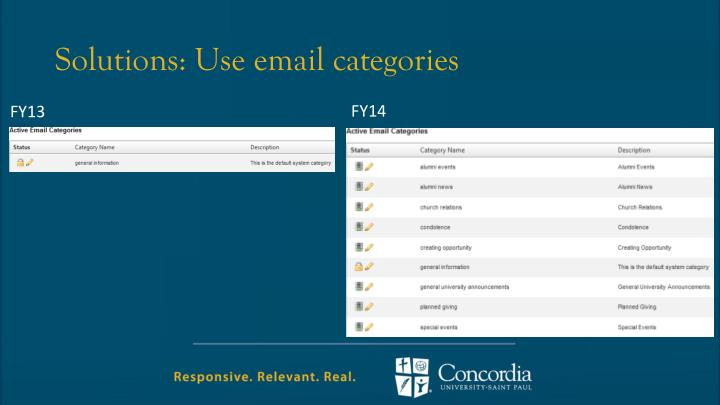 Solutions: Use email categories