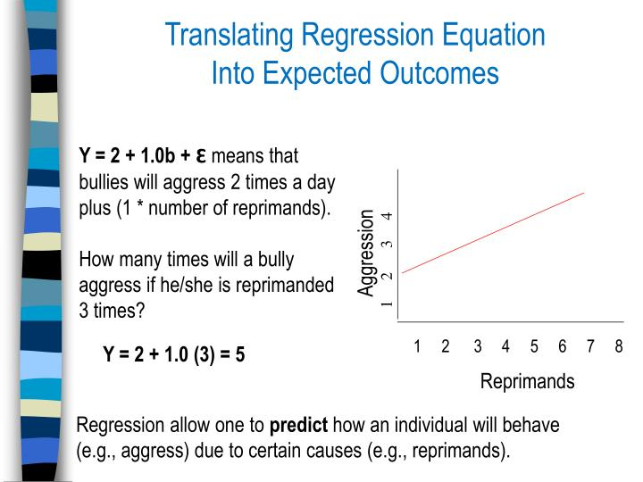 Translating Regression Equation                   Into Expected Outcomes