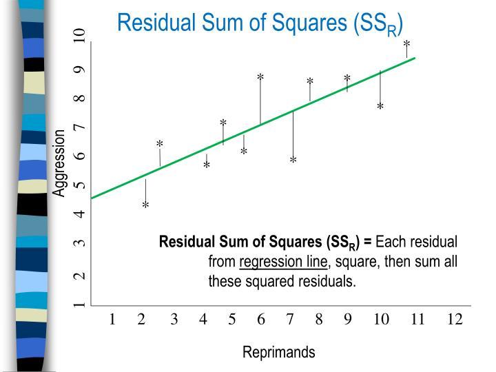 Residual Sum of Squares (SS