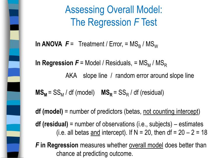 Assessing Overall Model:               The Regression