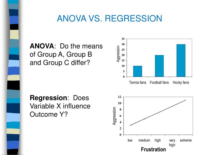 ANOVA VS. REGRESSION