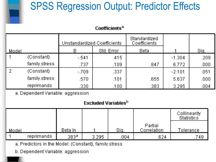 SPSS Regression Output: Predictor Effects