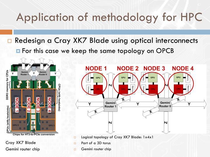 Application of methodology for HPC