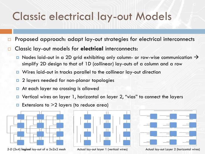 Classic electrical lay-out Models