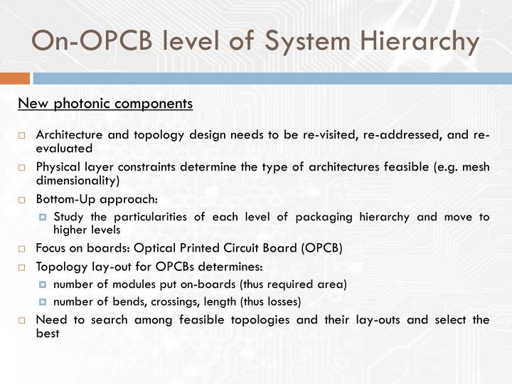 On-OPCB level of System Hierarchy