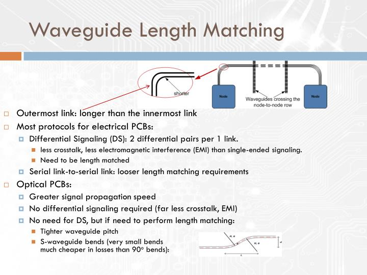 Waveguide Length Matching