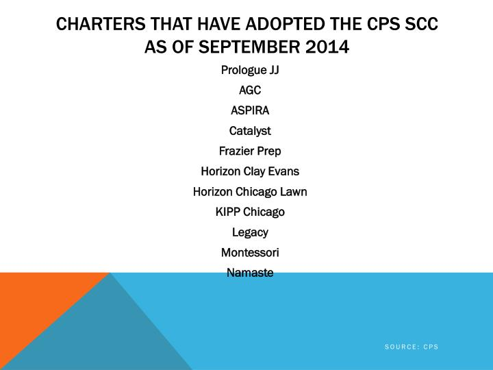 CHARTERS THAT HAVE ADOPTED THE CPS SCC AS OF SEPTEMBER 2014