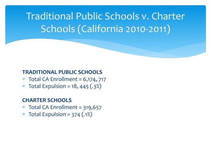 Traditional Public Schools v. Charter Schools (California 2010-2011)