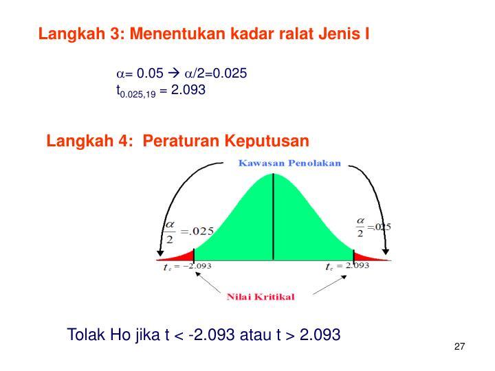 Langkah 3: Menentukan kadar ralat Jenis I