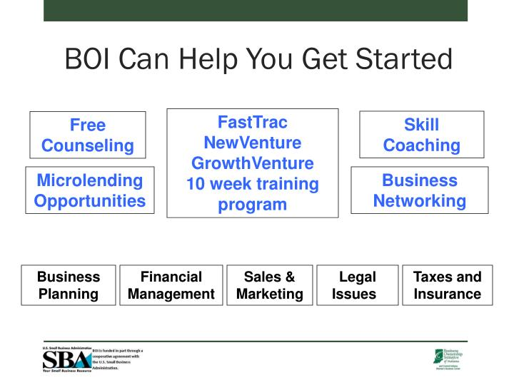 BOI Can Help You Get Started