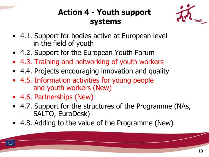 4.1. Support for bodies active at European level
