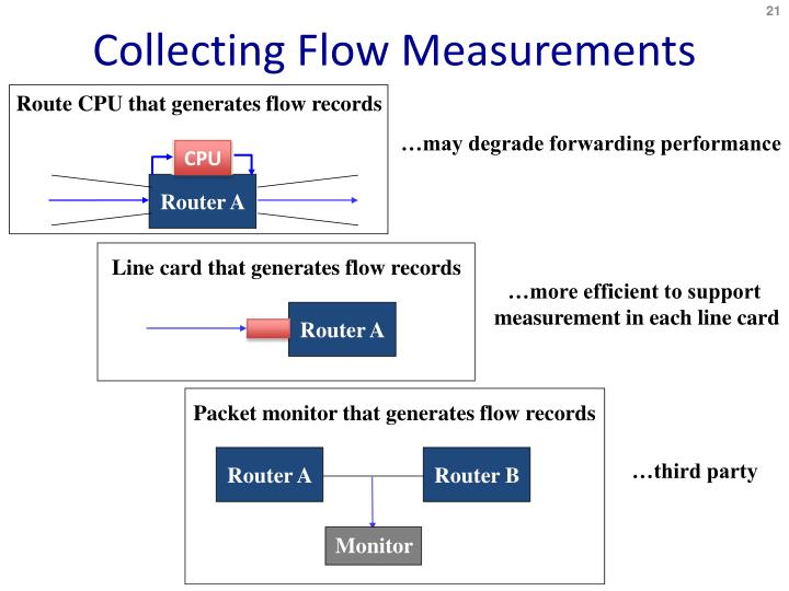Collecting Flow Measurements