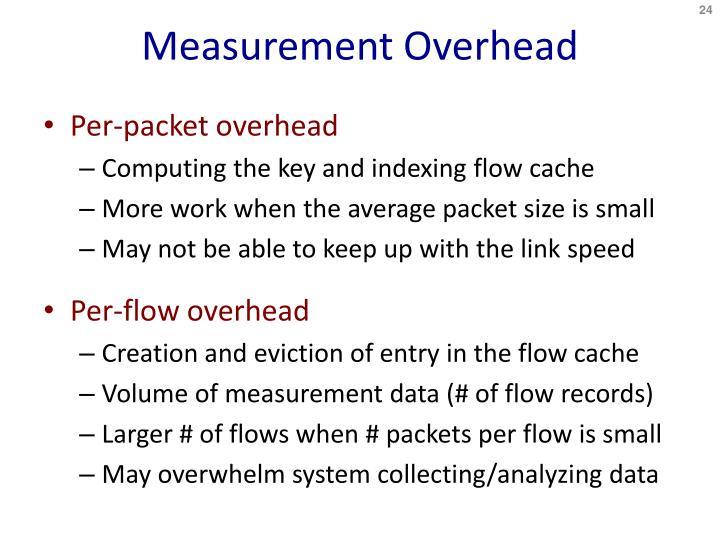 Measurement Overhead
