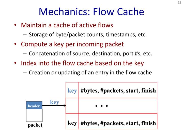 Mechanics: Flow Cache