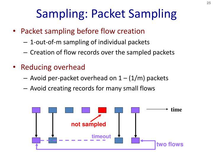Sampling: Packet Sampling