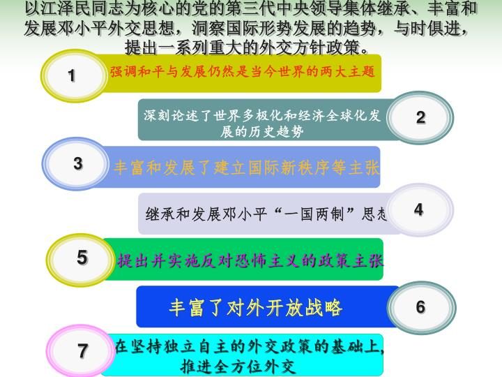 以江泽民同志为核心的党的第三代中央领导集体继承、丰富和发展邓小平外交思想,洞察国际形势发展的趋势,与时俱进,提出一系列重大的外交方针政策。