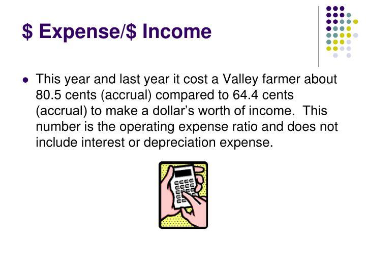 $ Expense/$ Income