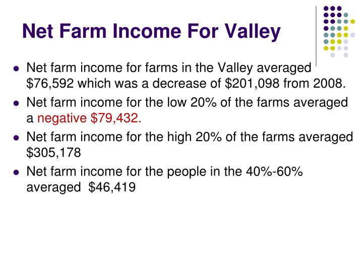 Net Farm Income For Valley