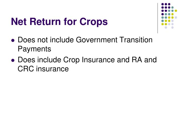 Net Return for Crops
