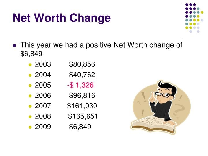 Net Worth Change