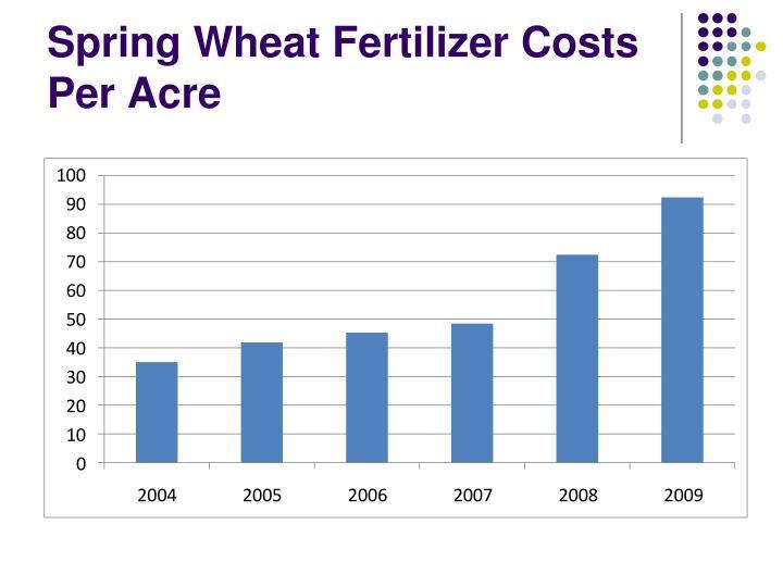 Spring Wheat Fertilizer Costs Per Acre
