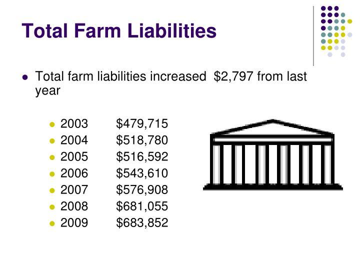 Total Farm Liabilities