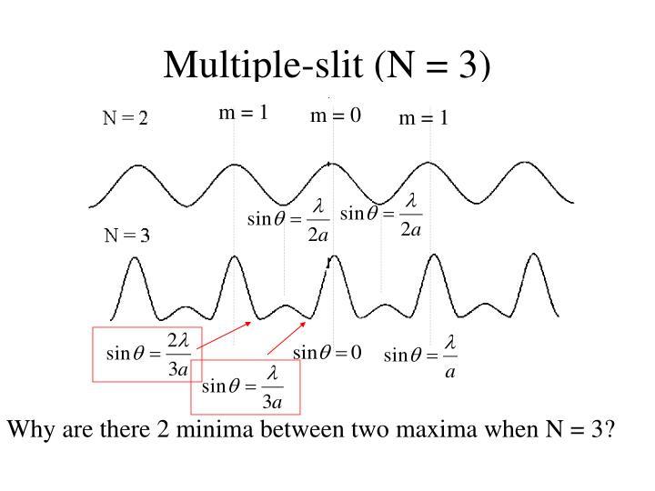 Multiple-slit (N = 3)