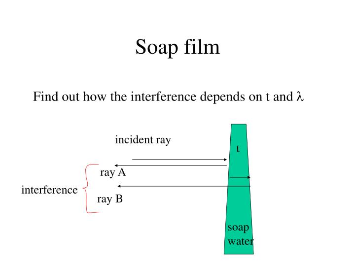 incident ray