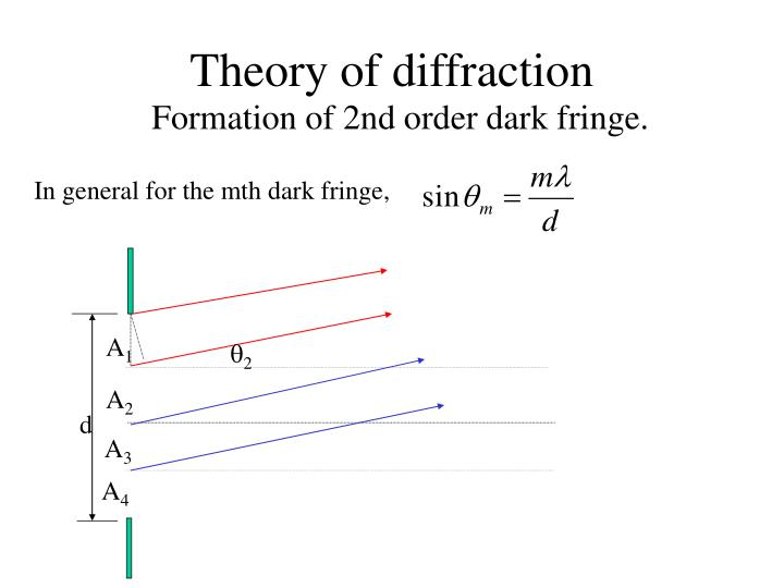 Theory of diffraction