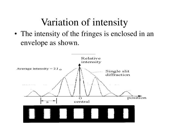 Variation of intensity