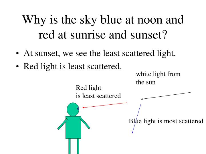 Why is the sky blue at noon and red at sunrise and sunset?