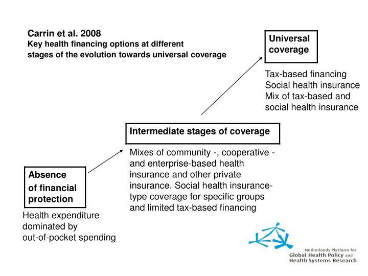 Carrin et al. 2008