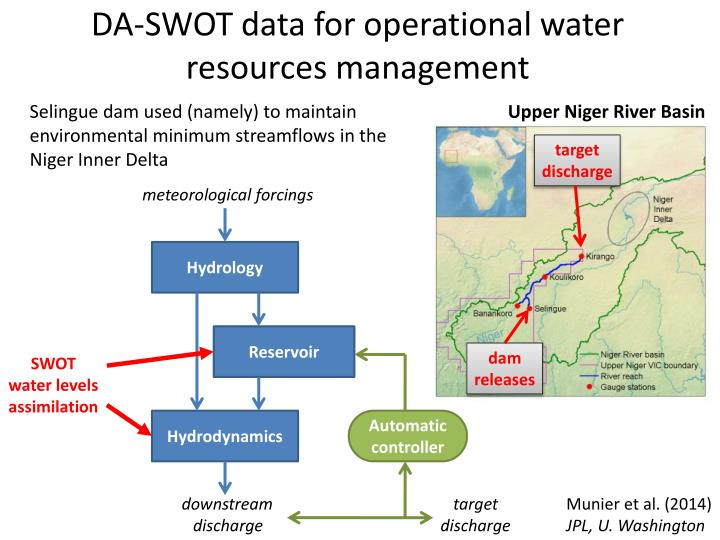 DA-SWOT data for operational water resources management