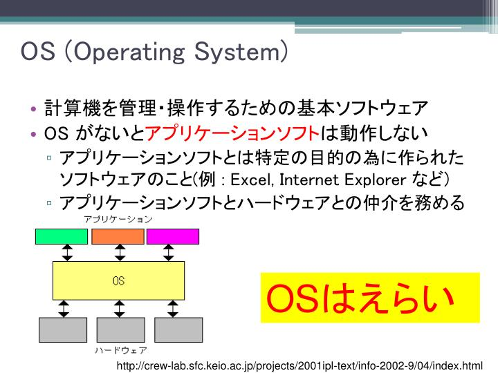 OS (Operating System)