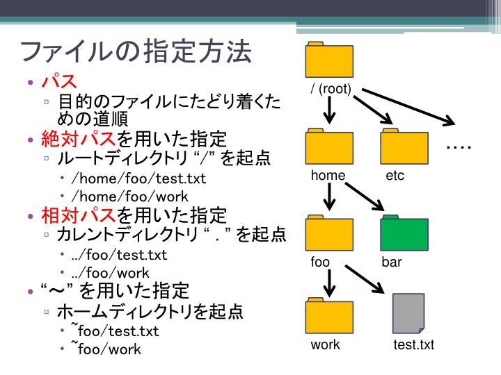 ファイルの指定方法