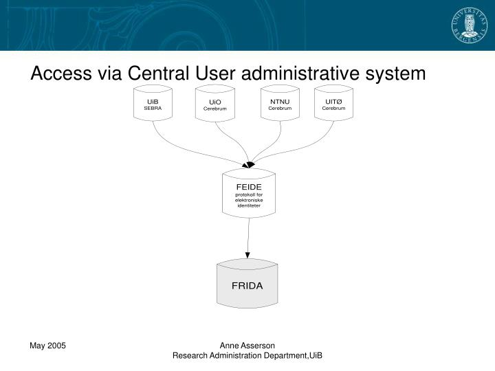Access via Central User administrative system