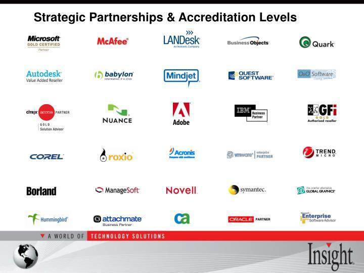 Strategic Partnerships & Accreditation Levels