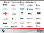 strategic partnerships accreditation levels
