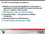 the top 10 technologies for 2008 are1