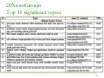 20newsgroups top 10 significant topics