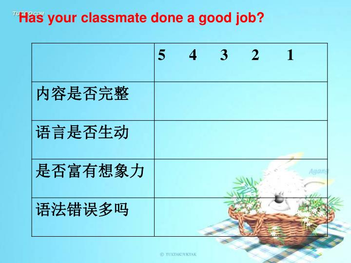 Has your classmate done a good job?