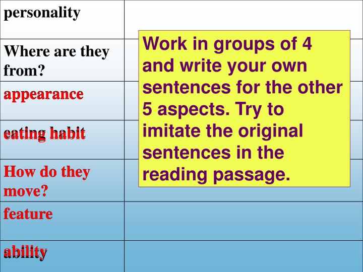 Work in groups of 4 and write your own sentences for the other 5 aspects. Try to imitate the original sentences in the reading passage.