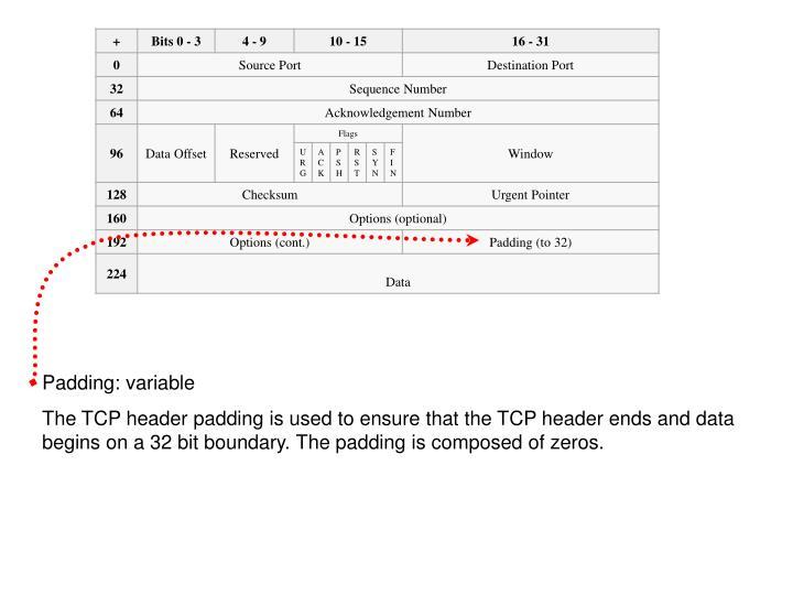 Padding: variable