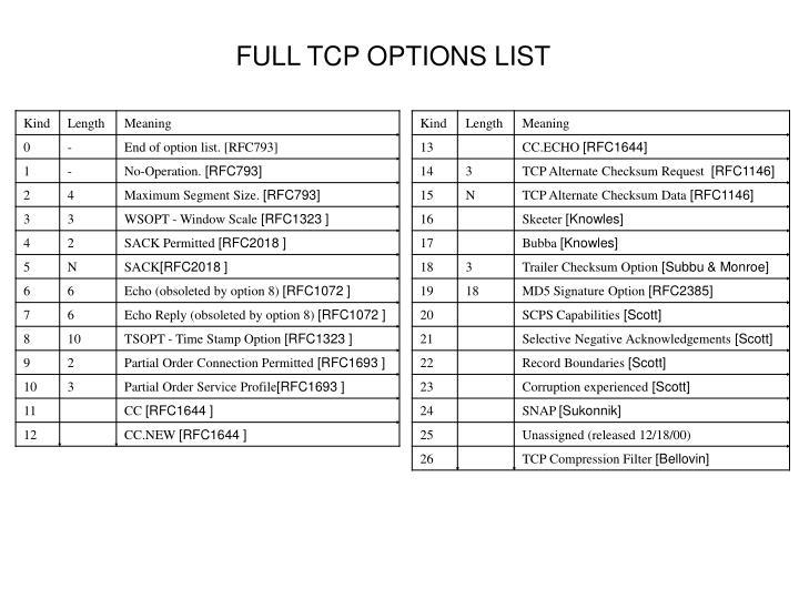 FULL TCP OPTIONS LIST